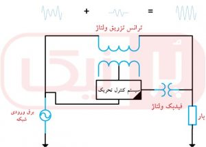 جبران نوسان برق سه فاز ترانس برق صنعتی استابلایزر سه فاز آرایش مداری